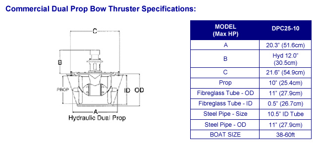 Wesmar Commercial Dual Prop Bow Thruster Specifications